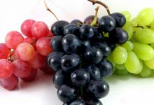 Photo of فوائد العنب مصدر جيد للسعرات الحرارية والفيتامينات والمعادن ومضادات الأكسدة
